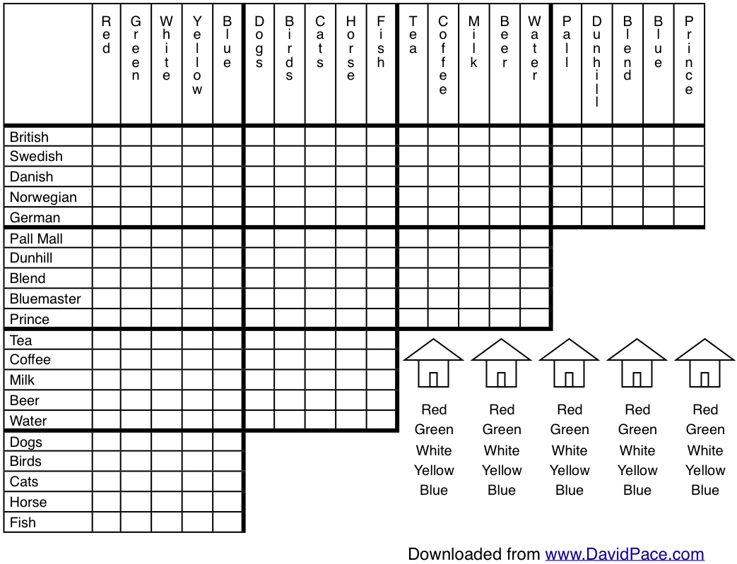House Puzzle Worksheet Moreover Worksheets For Gcse Maths Foundation ...