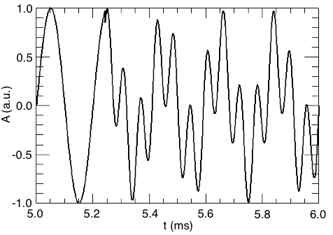 wavelets thesis Pywavelets is a scientific python module for wavelet transform calculations this section describes functions used to perform single continuous wavelet transforms.