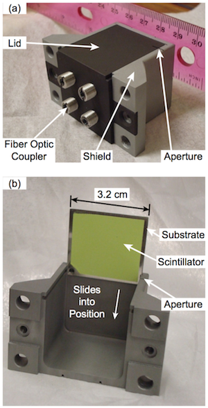 FIG. 3. Photographs of the FILD probe head showing (a) the fiber optic couplers and (b) scintillator.