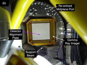 FIG. 2. Annotated photographs of the gamma ray imager installation proce- dure showing (a) the counter-weight system used to move the GRI within the DIII-D machine hall and (b) the final secured position of the GRI inside of the re-entrant midplane port.